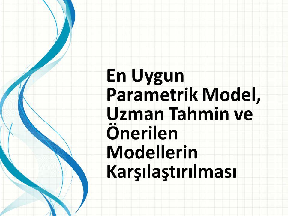 En Uygun Parametrik Model, Uzman Tahmin ve Önerilen Modellerin Karşılaştırılması