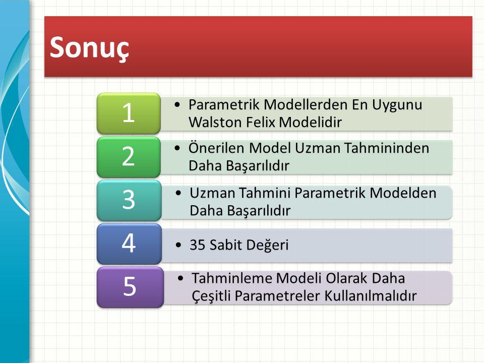 Parametrik Modellerden En Uygunu Walston Felix Modelidir 1 Önerilen Model Uzman Tahmininden Daha Başarılıdır 2 Uzman Tahmini Parametrik Modelden Daha Başarılıdır 3 35 Sabit Değeri 4 Tahminleme Modeli Olarak Daha Çeşitli Parametreler Kullanılmalıdır 5 Sonuç