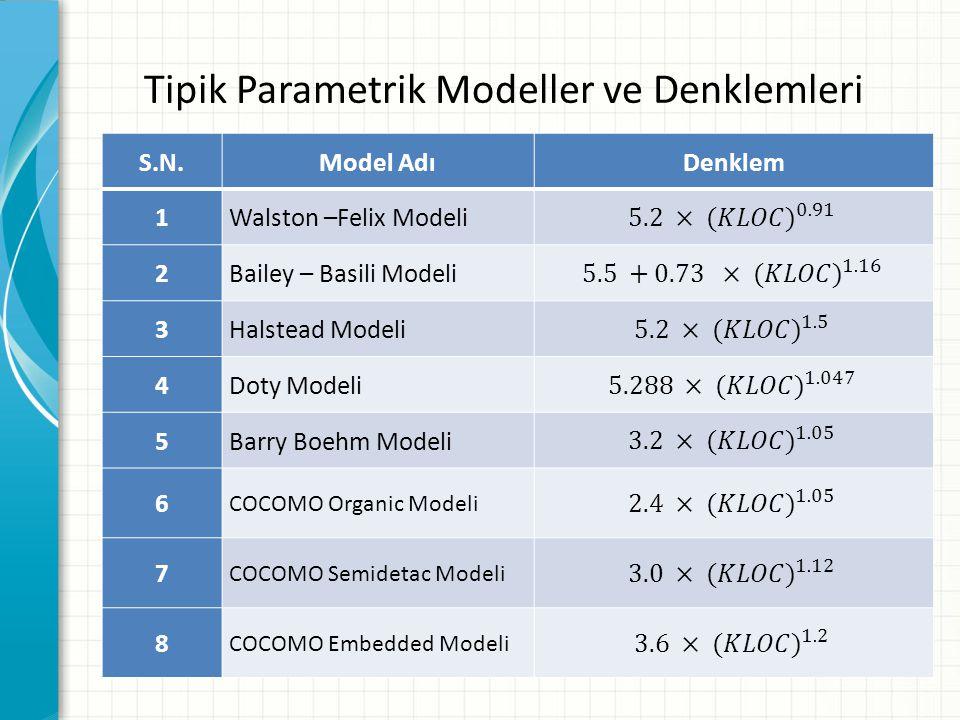 Tipik Parametrik Modeller ve Denklemleri S.N.Model AdıDenklem 1Walston –Felix Modeli 2Bailey – Basili Modeli 3Halstead Modeli 4Doty Modeli 5Barry Boehm Modeli 6 COCOMO Organic Modeli 7 COCOMO Semidetac Modeli 8 COCOMO Embedded Modeli