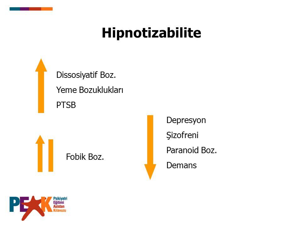 Hipnotizabilite Dissosiyatif Boz. Yeme Bozuklukları PTSB Depresyon Şizofreni Paranoid Boz. Demans Fobik Boz.
