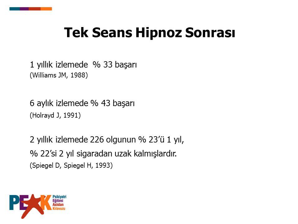 Tek Seans Hipnoz Sonrası 1 yıllık izlemede % 33 başarı (Williams JM, 1988) 6 aylık izlemede % 43 başarı (Holrayd J, 1991) 2 yıllık izlemede 226 olgunu