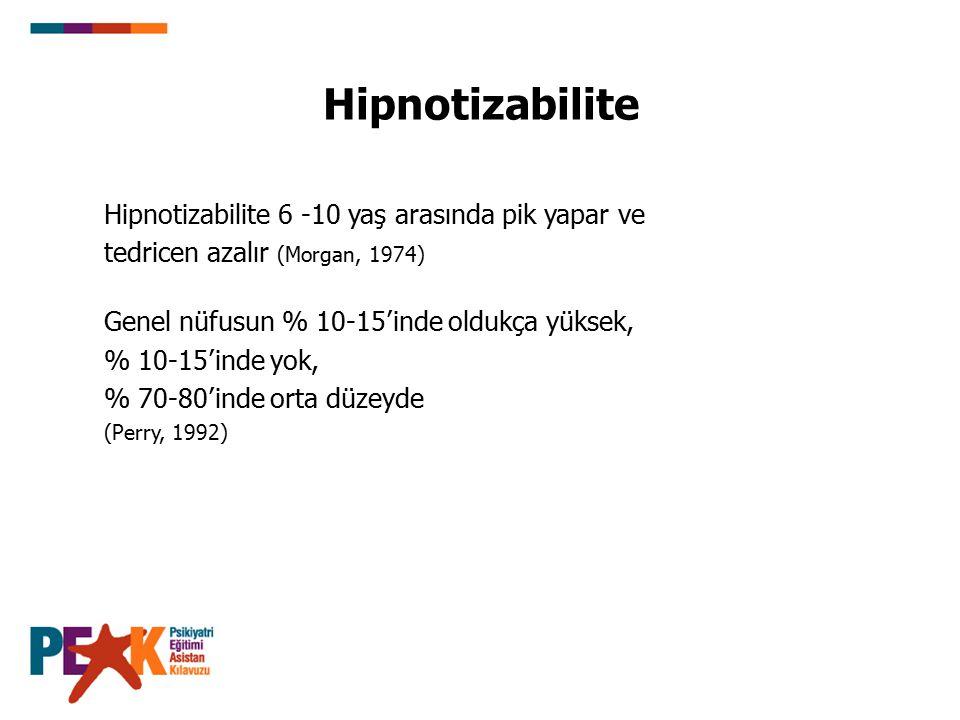 Hipnotizabilite Hipnotizabilite 6 -10 yaş arasında pik yapar ve tedricen azalır (Morgan, 1974) Genel nüfusun % 10-15'inde oldukça yüksek, % 10-15'inde