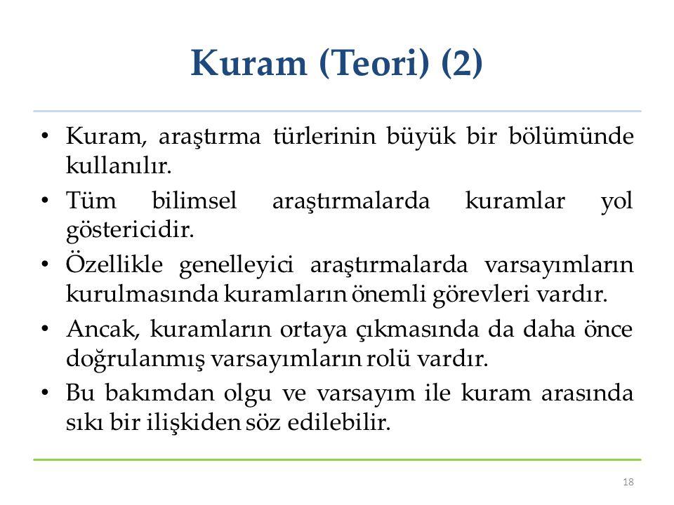 Kuram (Teori) (2) Kuram, araştırma türlerinin büyük bir bölümünde kullanılır. Tüm bilimsel araştırmalarda kuramlar yol göstericidir. Özellikle genelle