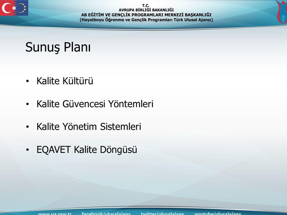 Kalite Kültürü Kalite Güvencesi Yöntemleri Kalite Yönetim Sistemleri EQAVET Kalite Döngüsü Sunuş Planı