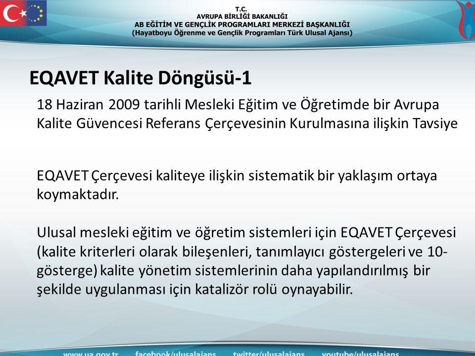 18 Haziran 2009 tarihli Mesleki Eğitim ve Öğretimde bir Avrupa Kalite Güvencesi Referans Çerçevesinin Kurulmasına ilişkin Tavsiye EQAVET Kalite Döngüs
