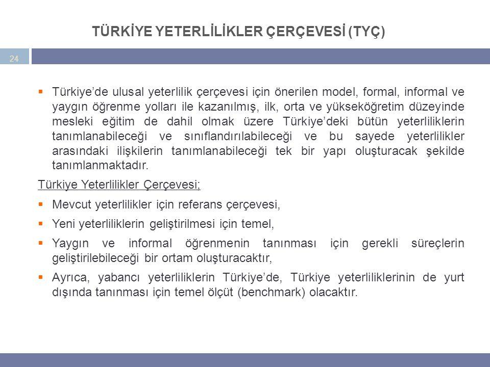  Türkiye'de ulusal yeterlilik çerçevesi için önerilen model, formal, informal ve yaygın öğrenme yolları ile kazanılmış, ilk, orta ve yükseköğretim dü