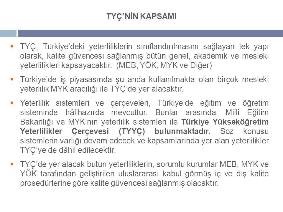  TYÇ, Türkiye'deki yeterliliklerin sınıflandırılmasını sağlayan tek yapı olarak, kalite güvencesi sağlanmış bütün genel, akademik ve mesleki yeterlil