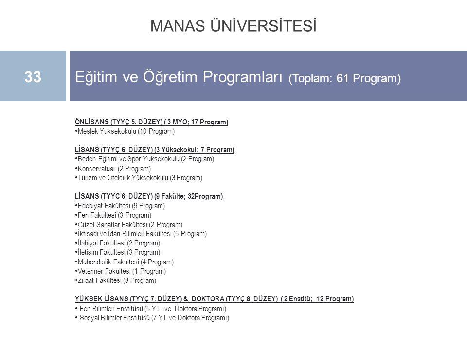 Eğitim ve Öğretim Programları (Toplam: 61 Program) 33 ÖNLİSANS (TYYÇ 5. DÜZEY) ( 3 MYO; 17 Program) Meslek Yüksekokulu (10 Program) LİSANS (TYYÇ 6. DÜ