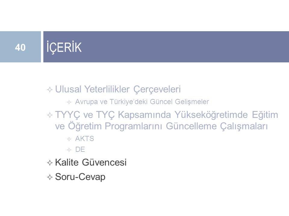  Ulusal Yeterlilikler Çerçeveleri  Avrupa ve Türkiye'deki Güncel Gelişmeler  TYYÇ ve TYÇ Kapsamında Yükseköğretimde Eğitim ve Öğretim Programlarını