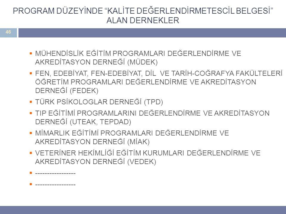 """46 PROGRAM DÜZEYİNDE """"KALİTE DEĞERLENDİRMETESCİL BELGESİ"""" ALAN DERNEKLER  MÜHENDİSLİK EĞİTİM PROGRAMLARI DEĞERLENDİRME VE AKREDİTASYON DERNEĞİ (MÜDEK"""