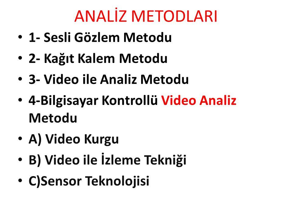 ANALİZ METODLARI 1- Sesli Gözlem Metodu 2- Kağıt Kalem Metodu 3- Video ile Analiz Metodu 4-Bilgisayar Kontrollü Video Analiz Metodu A) Video Kurgu B)
