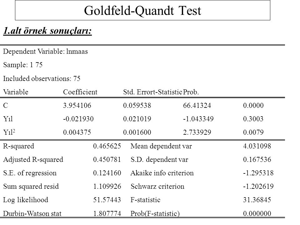 lnmaas = b 1 + b 2 Yıl + b 3 Yıl 2 Goldfeld-Quandt Test Dependent Variable: lnmaas Included observations: 222 VariableCoefficientStd. Errort-Statistic