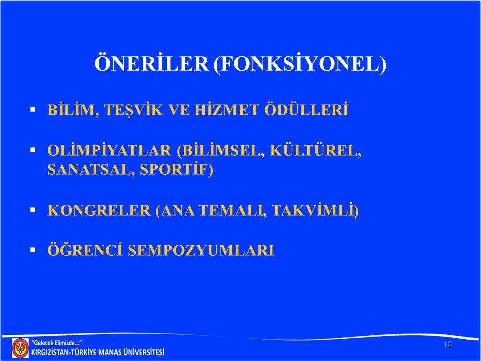 ÖNERİLER (FONKSİYONEL)  BİLİM, TEŞVİK VE HİZMET ÖDÜLLERİ  OLİMPİYATLAR (BİLİMSEL, KÜLTÜREL, SANATSAL, SPORTİF)  KONGRELER (ANA TEMALI, TAKVİMLİ)  ÖĞRENCİ SEMPOZYUMLARI 18
