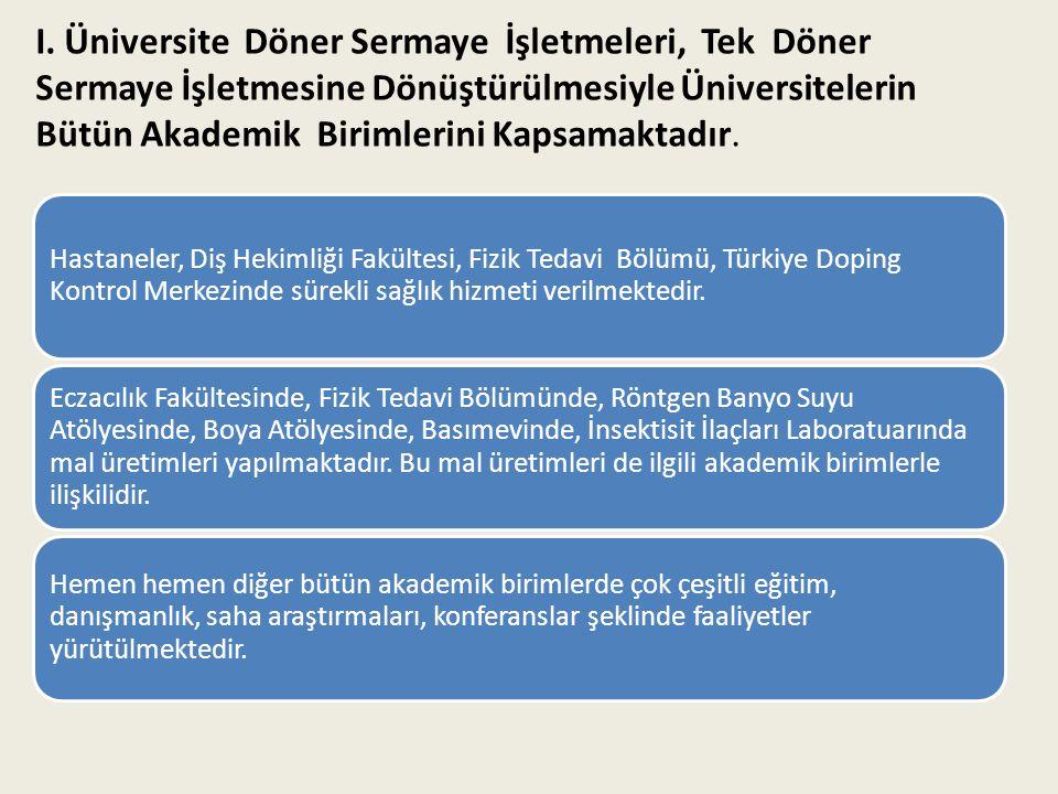 I. Üniversite Döner Sermaye İşletmeleri, Tek Döner Sermaye İşletmesine Dönüştürülmesiyle Üniversitelerin Bütün Akademik Birimlerini Kapsamaktadır. Has
