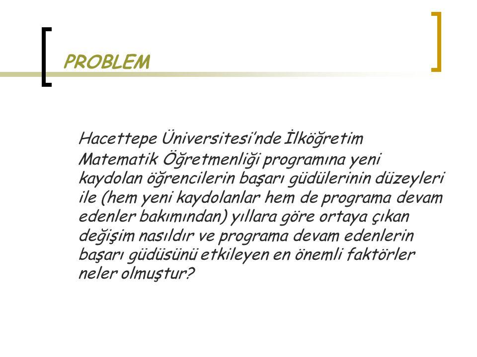 PROBLEM Hacettepe Üniversitesi'nde İlköğretim Matematik Öğretmenliği programına yeni kaydolan öğrencilerin başarı güdülerinin düzeyleri ile (hem yeni