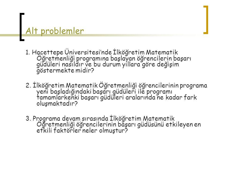 Alt problemler 1. Hacettepe Üniversitesi'nde İlköğretim Matematik Öğretmenliği programına başlayan öğrencilerin başarı güdüleri nasıldır ve bu durum y