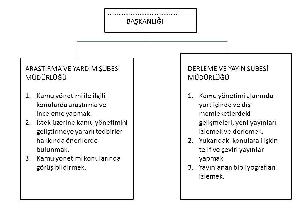 Pozisyon( Kadro-Mevki) Şemaları : Bu tip şemalar birer örgüt şemasıdır.
