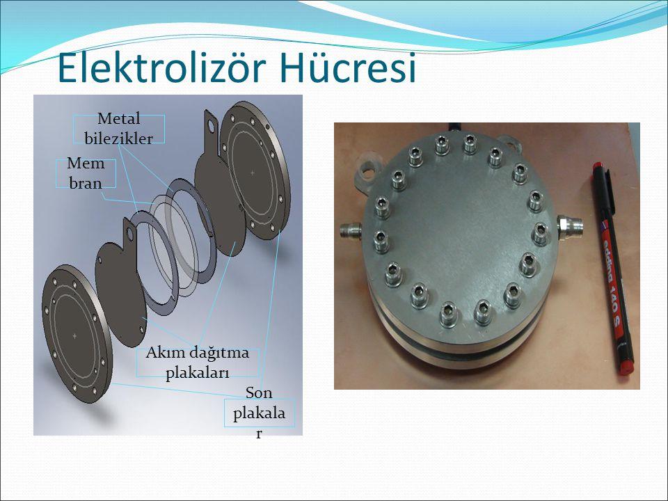 Son plakala r Akım dağıtma plakaları Metal bilezikler Mem bran Elektrolizör Hücresi