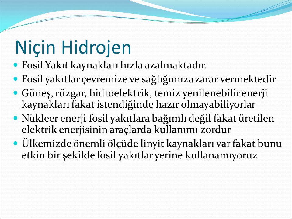 Hidrojen Depolama Metotları