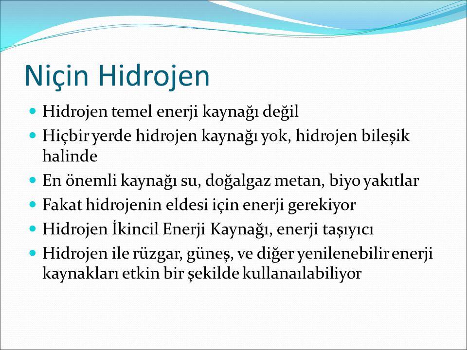 Niçin Hidrojen Hidrojen temel enerji kaynağı değil Hiçbir yerde hidrojen kaynağı yok, hidrojen bileşik halinde En önemli kaynağı su, doğalgaz metan, b
