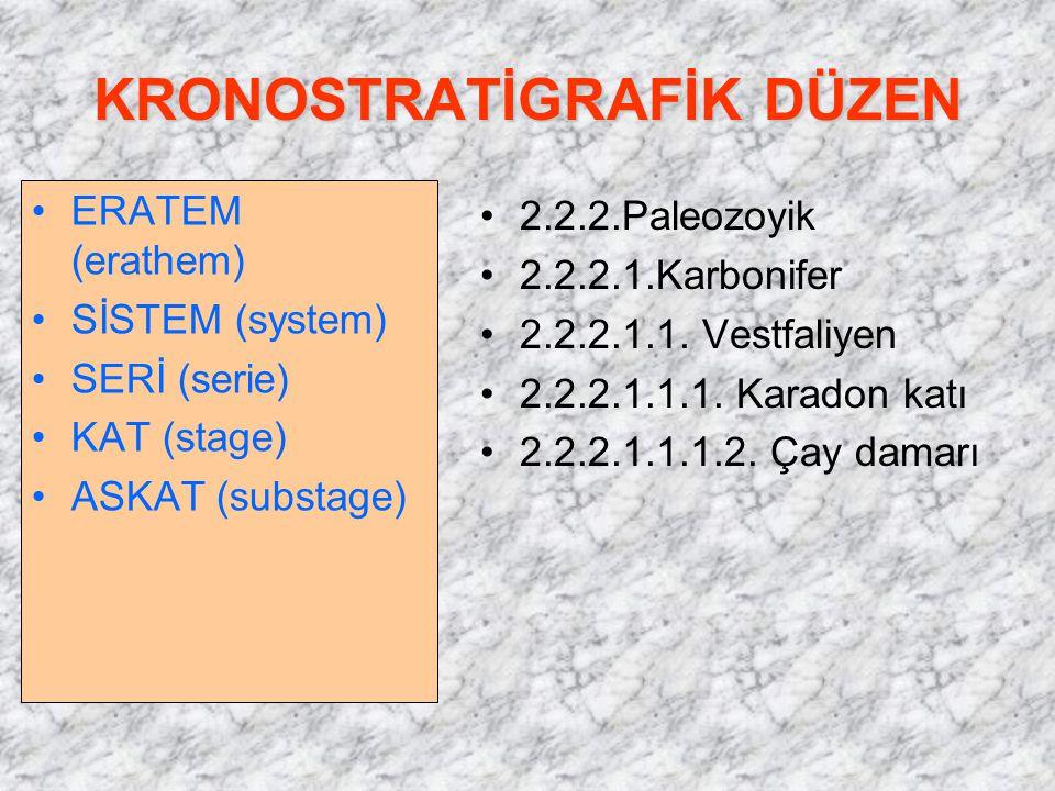 KRONOSTRATİGRAFİK DÜZEN ERATEM (erathem) SİSTEM (system) SERİ (serie) KAT (stage) ASKAT (substage) 2.2.2.Paleozoyik 2.2.2.1.Karbonifer 2.2.2.1.1. Vest
