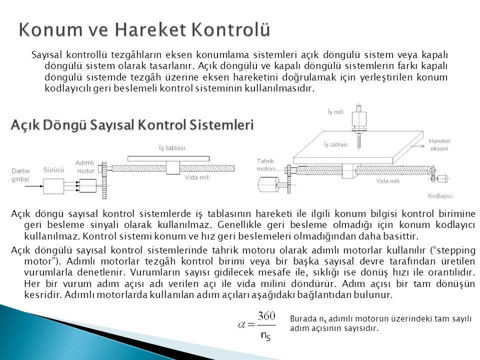 Sayısal kontrollü tezgâhların eksen konumlama sistemleri açık döngülü sistem veya kapalı döngülü sistem olarak tasarlanır. Açık döngülü ve kapalı döng