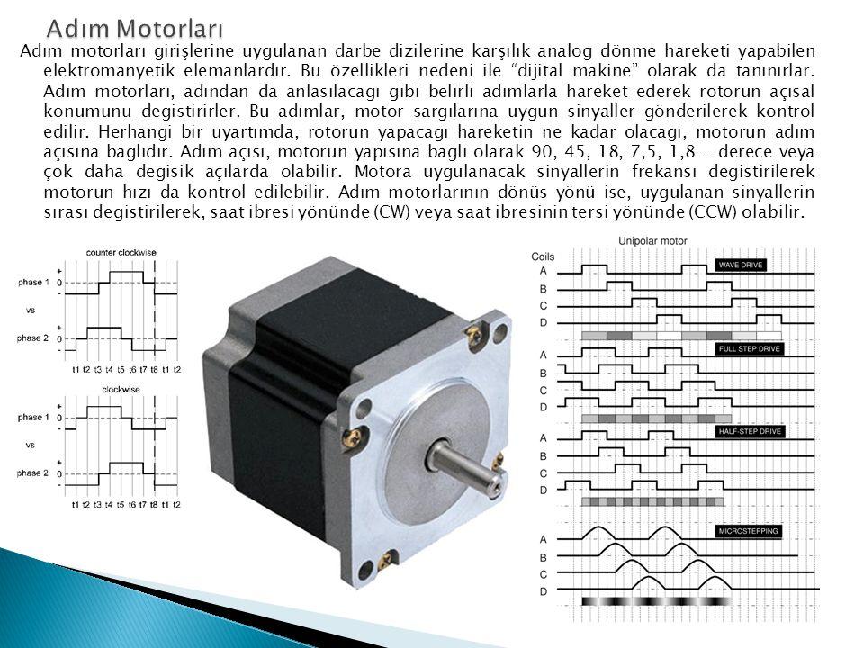 Adım motorları girişlerine uygulanan darbe dizilerine karşılık analog dönme hareketi yapabilen elektromanyetik elemanlardır. Bu özellikleri nedeni ile