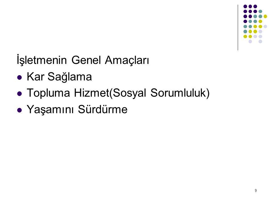 70 Kaynakça *Hasan Tutar-Cumhur Erdönmez, İşletme Becerileri ve Grup Çalışması, Ankara, 2008 *Levent Vurgun, İşletmelerde Problem Çözme Teknikleri Sunumu