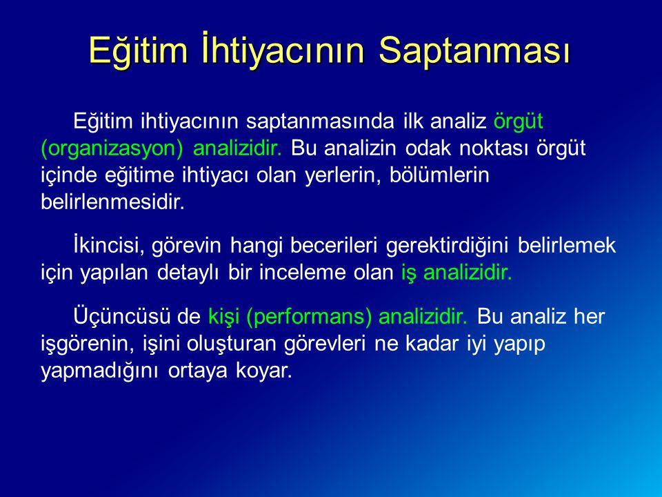 Eğitim İhtiyacının Saptanması Eğitim ihtiyacının saptanmasında ilk analiz örgüt (organizasyon) analizidir.