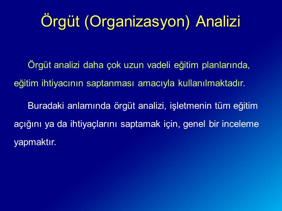 Örgüt (Organizasyon) Analizi Örgüt analizi daha çok uzun vadeli eğitim planlarında, eğitim ihtiyacının saptanması amacıyla kullanılmaktadır.