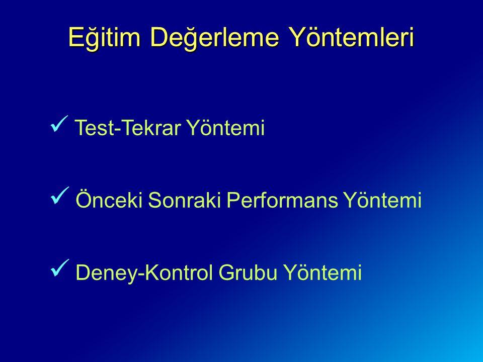 Eğitim Değerleme Yöntemleri Test-Tekrar Yöntemi Önceki Sonraki Performans Yöntemi Deney-Kontrol Grubu Yöntemi