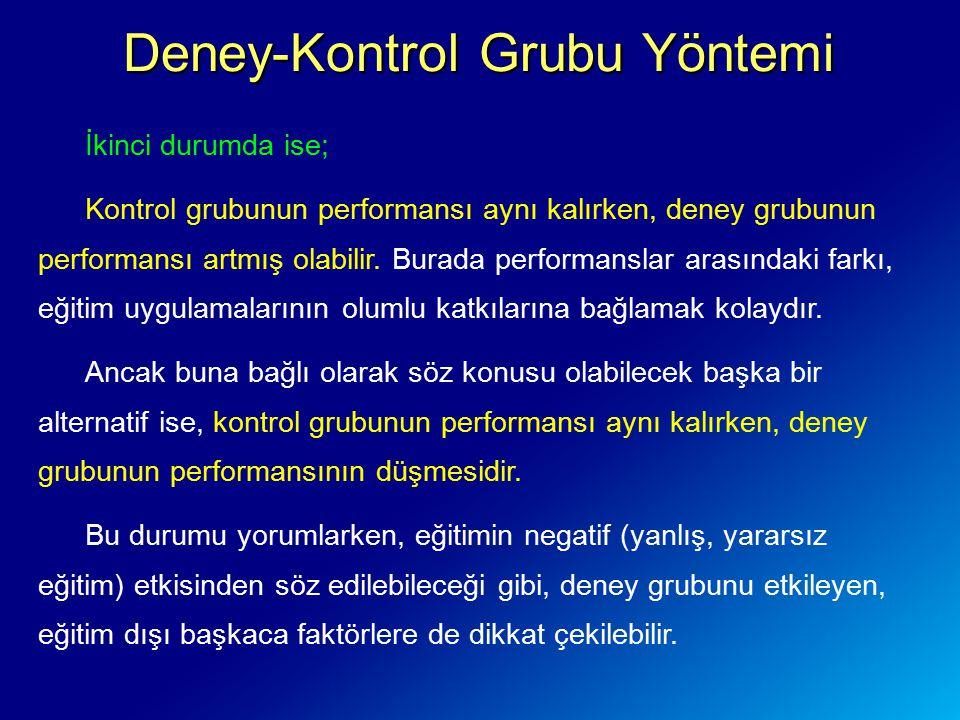 Deney-Kontrol Grubu Yöntemi İkinci durumda ise; Kontrol grubunun performansı aynı kalırken, deney grubunun performansı artmış olabilir.