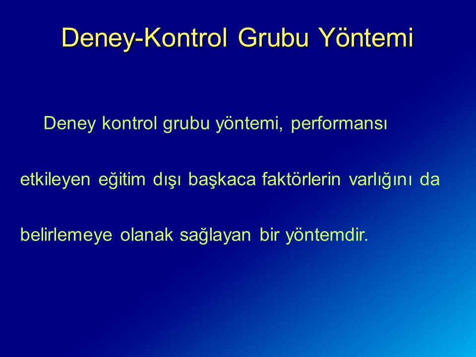 Deney-Kontrol Grubu Yöntemi Deney kontrol grubu yöntemi, performansı etkileyen eğitim dışı başkaca faktörlerin varlığını da belirlemeye olanak sağlayan bir yöntemdir.