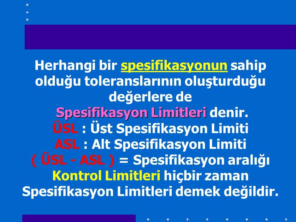 Spesifikasyon Limitleri Herhangi bir spesifikasyonun sahip olduğu toleranslarının oluşturduğu değerlere de Spesifikasyon Limitleri denir. ÜSL : Üst Sp
