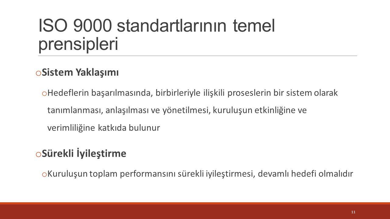 ISO 9000 standartlarının temel prensipleri 11 o Sistem Yaklaşımı o Hedeflerin başarılmasında, birbirleriyle ilişkili proseslerin bir sistem olarak tanımlanması, anlaşılması ve yönetilmesi, kuruluşun etkinliğine ve verimliliğine katkıda bulunur o Sürekli İyileştirme o Kuruluşun toplam performansını sürekli iyileştirmesi, devamlı hedefi olmalıdır