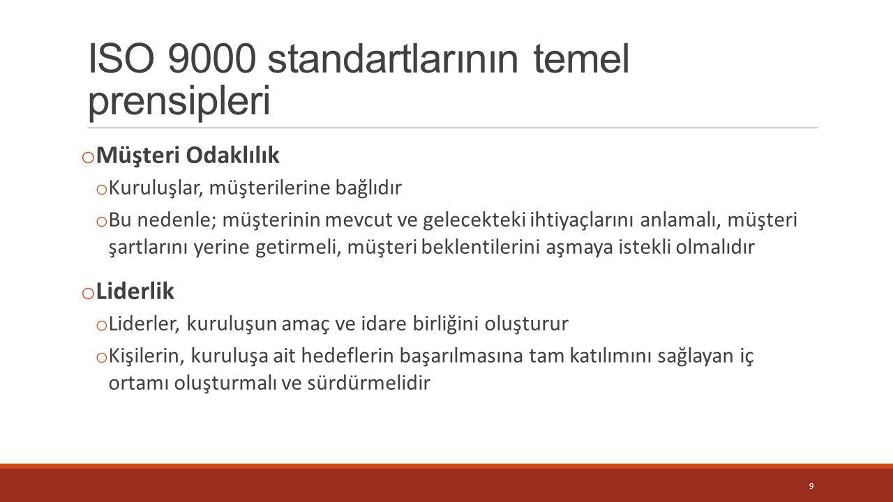 ISO 9000 standartlarının temel prensipleri 9 o Müşteri Odaklılık o Kuruluşlar, müşterilerine bağlıdır o Bu nedenle; müşterinin mevcut ve gelecekteki i