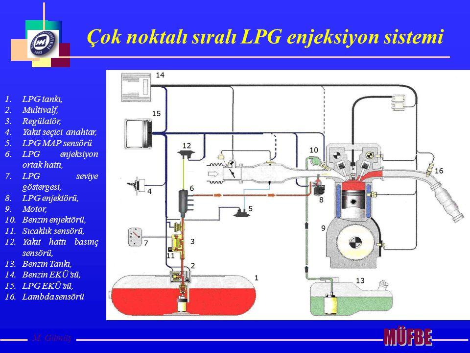 Çok noktalı sıralı LPG enjeksiyon sistemi M. Gümüş 1.LPG tankı, 2.Multivalf, 3.Regülatör, 4.Yakıt seçici anahtar, 5.LPG MAP sensörü 6.LPG enjeksiyon o