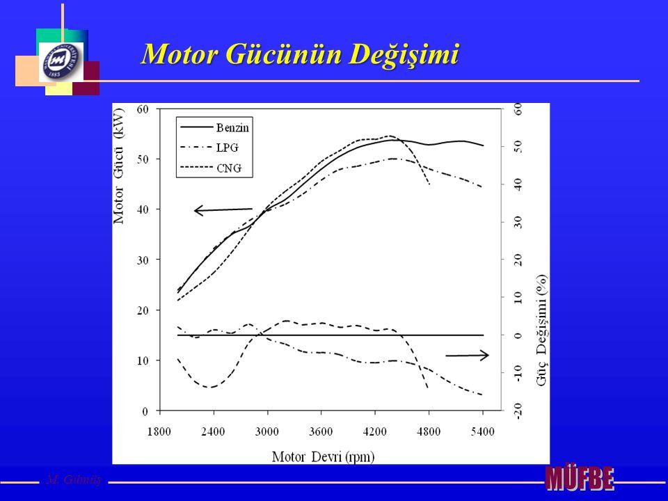 M. Gümüş Motor Gücünün Değişimi