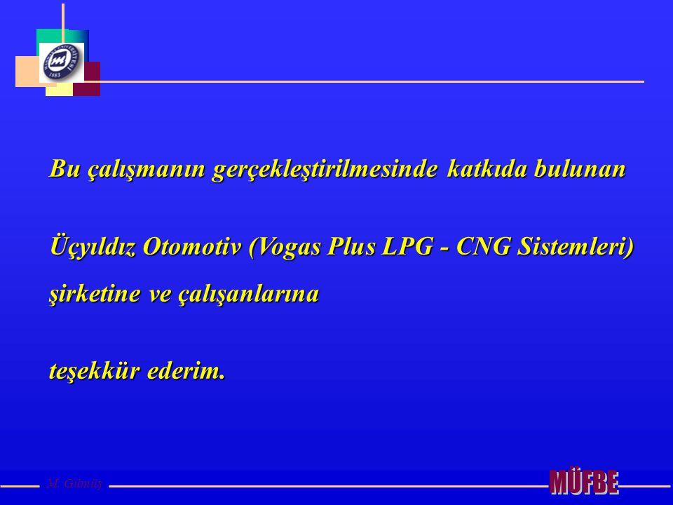M. Gümüş Bu çalışmanın gerçekleştirilmesinde katkıda bulunan Üçyıldız Otomotiv (Vogas Plus LPG - CNG Sistemleri) şirketine ve çalışanlarına teşekkür e