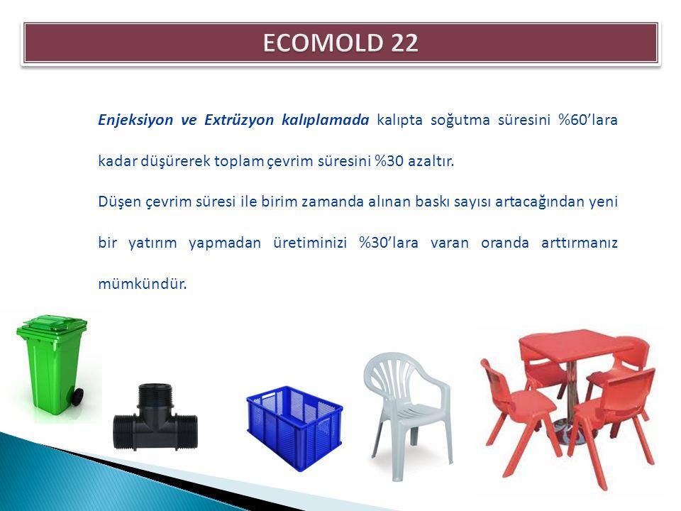 ECOMOLD22, %1 oranında plastik ham maddeye karıştırılarak kullanılır.