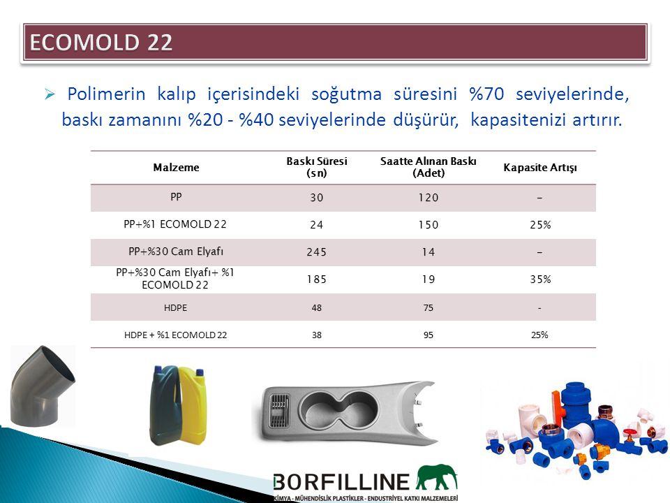  Polimerin kalıp içerisindeki soğutma süresini %70 seviyelerinde, baskı zamanını %20 - %40 seviyelerinde düşürür, kapasitenizi artırır.