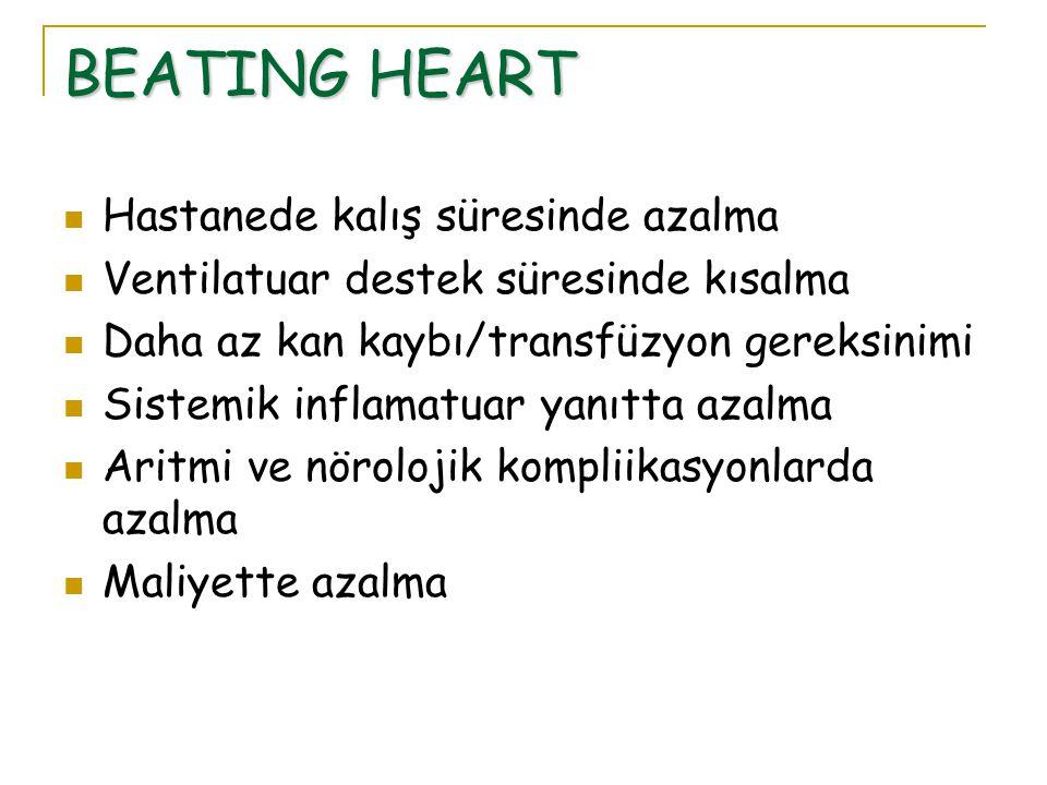 BEATING HEART Hastanede kalış süresinde azalma Ventilatuar destek süresinde kısalma Daha az kan kaybı/transfüzyon gereksinimi Sistemik inflamatuar yan