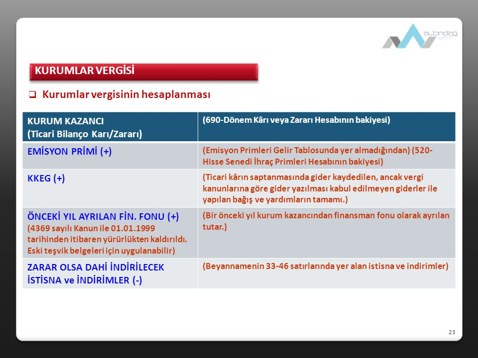  Kurumlar vergisinin hesaplanması 23 KURUMLAR VERGİSİ KURUM KAZANCI (Ticari Bilanço Karı/Zararı) (690-Dönem Kârı veya Zararı Hesabının bakiyesi) EMİS