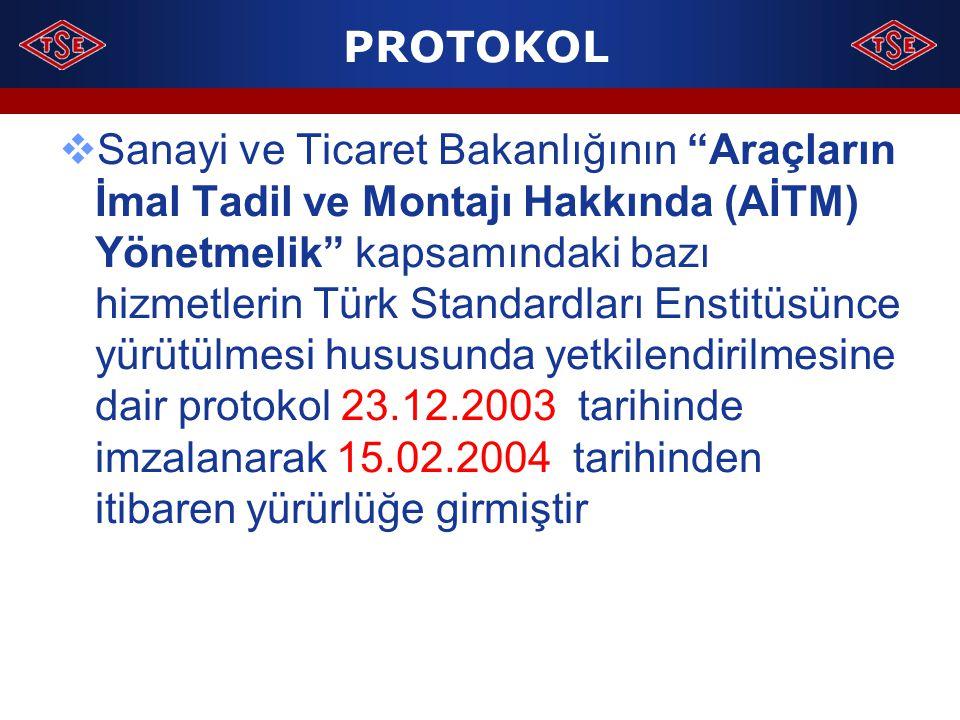 """PROTOKOL  Sanayi ve Ticaret Bakanlığının """"Araçların İmal Tadil ve Montajı Hakkında (AİTM) Yönetmelik"""" kapsamındaki bazı hizmetlerin Türk Standardları"""