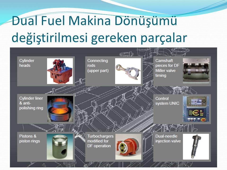 Dual Fuel Makina Dönüşümü değiştirilmesi gereken parçalar