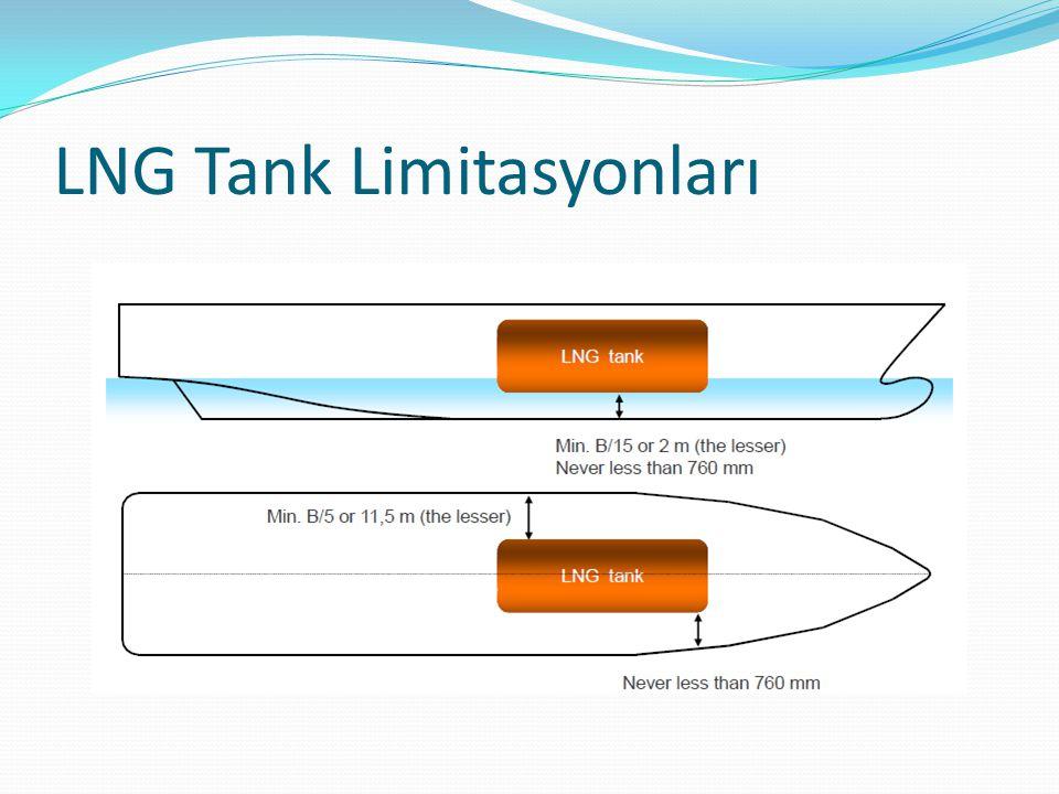 LNG Tank Limitasyonları