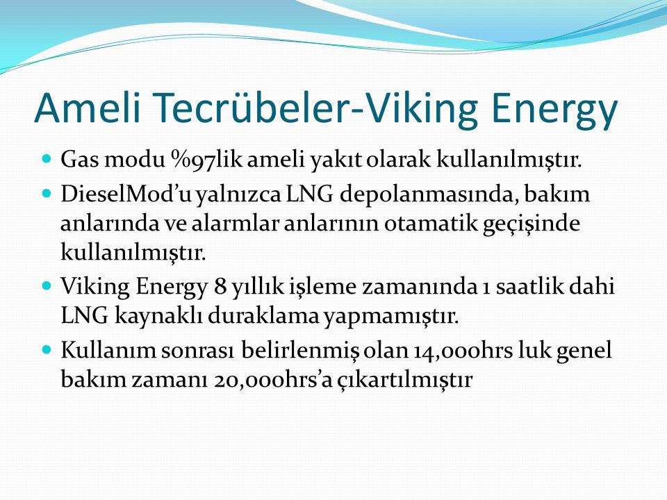 Ameli Tecrübeler-Viking Energy Gas modu %97lik ameli yakıt olarak kullanılmıştır.