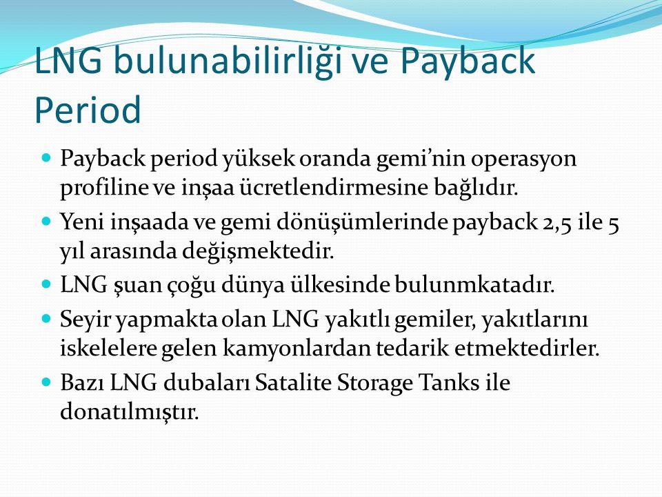 LNG bulunabilirliği ve Payback Period Payback period yüksek oranda gemi'nin operasyon profiline ve inşaa ücretlendirmesine bağlıdır.