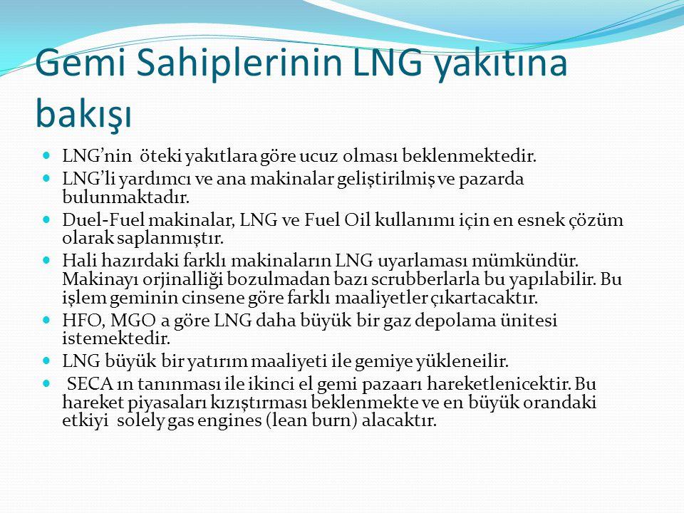 Gemi Sahiplerinin LNG yakıtına bakışı LNG'nin öteki yakıtlara göre ucuz olması beklenmektedir.
