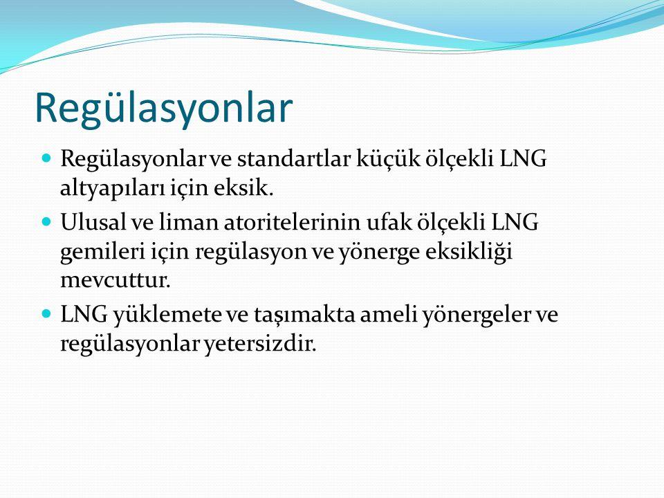 Regülasyonlar Regülasyonlar ve standartlar küçük ölçekli LNG altyapıları için eksik.